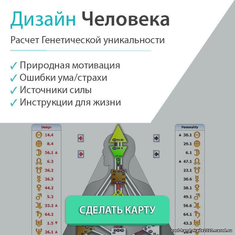 Полная Индивидуальная Расшифровка Бодиграфа Human Design (карты Дизайна Человека)